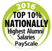 LTU - 2016 - Top 10 Highest Alumni Salaries - Payscale
