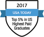 LTU recognized in the Top 5% in US for Highest Paid Graduates in 2017 by USA Today